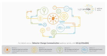 BCC Process Cycle, behavior Change communication